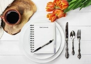 Food Journaling - Weight Loss - New Life - Knoxville, TN
